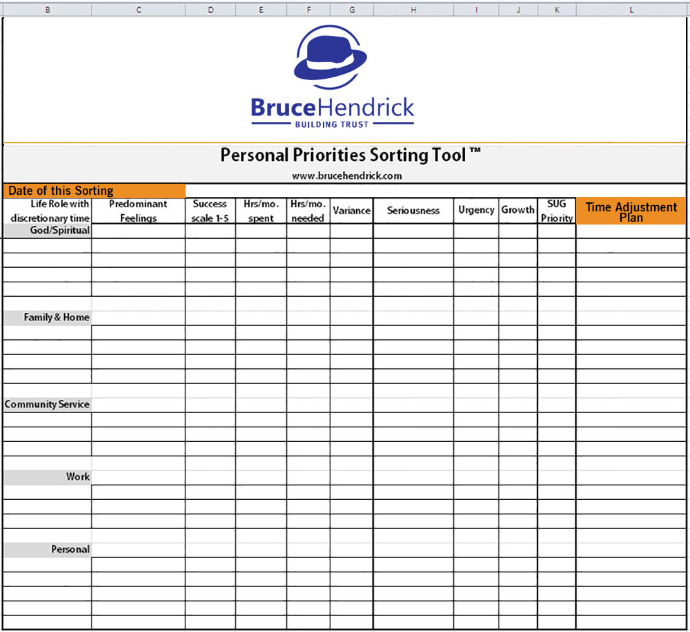 Building Trust Personal Priorities Tool